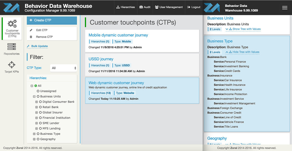 zoral behavioral data warehouse, customer touchpoints